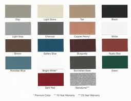 Hardy Rib Metal Roofing Panels Mid Michigan Metal Sales