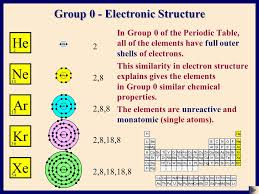 Chemistry ( ) The Atom (Basic Structure - 2) © SSER Ltd. - ppt ...