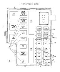2001 dodge neon fuse diagram manual e book 2001 dodge neon wiring diagram wiring diagramstunning 98 dodge neon wiring diagram photos the best
