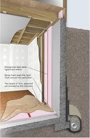 Basement Design Tool Inspiration Finishing A Basement Floor Fine Homebuilding