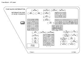 chevy hhr wiring diagram wiring diagrams and schematics 2009 chevy hhr stereo wiring diagram digital