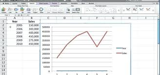 create line graph in excel create line graph excel making line graph in excel how to create a