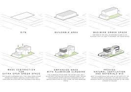 majestic l shaped plot in l shaped plot arts house plans plus