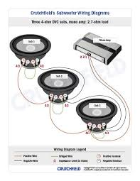 kicker l7 15 2 ohm wiring diagram wiring diagram kicker 15 l7 subs wiring 2ohm diagram home diagrams