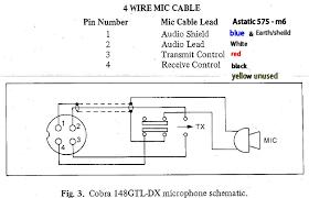 gl1500 cb mic wiring diagram wiring diagram and ebooks • audiovox cb mic wiring diagrams wiring diagram todays rh 6 17 9 1813weddingbarn com cobra mic wiring uniden microphone wiring diagram