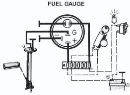 oil pressure gauge wiring schematics druttamchandani com oil pressure gauge wiring schematics oil pressure gauge wiring diagram wiring diagram for oil marine oil