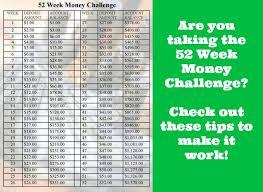 52 Week Money Challenge Tips For Making It Work