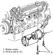92 century starter location on 1999 lincoln town car wiring diagram