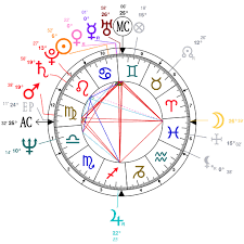 Astrology And Natal Chart Of Kathy Bates Born On 1948 06 28