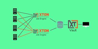 Job Engines Xtam Job Engines Local Xton Technologies
