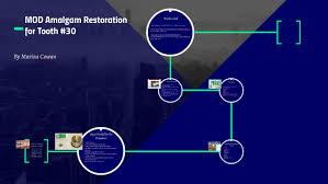 Mod Amalgam Restoration For Tooth 30 By Marina Cowan On Prezi