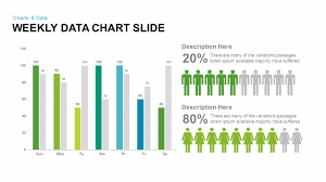 Chart Presentation Images Weekly Data Charts Powerpoint Presentation Template And