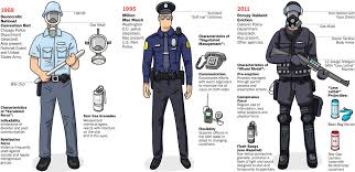Military Police Career Progression Chart Protest Policing Reports Alex S Vitale Professor Of