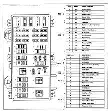 infiniti j30 fuse diagram wiring diagram user