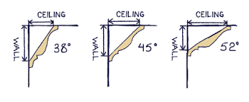 Angles Crown Molding Chart Crown Molding