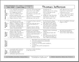 John Quincy Adams Presidency Chart Mountain View U S Presidents