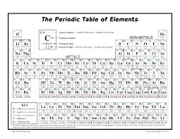 periodic table with atomic m and number pdf gallery periodic printable periodic table of elements with