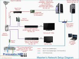 dsl pots splitter wiring diagram awesome charming dsl phone jack DSL Phone Wiring at Dsl Pots Splitter Wiring Diagram