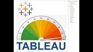 Tableau Speedometer Chart