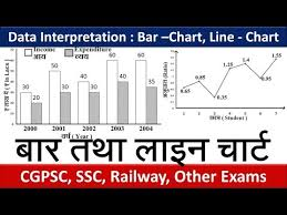 Videos Matching Bar Chart 26amp Line Chart 1 Data