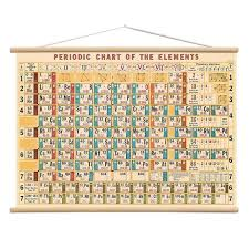 The 25+ best Elements in chemistry ideas on Pinterest | Periodic ...