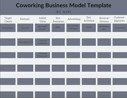 Planning To Plan Flow Chart Office Space Coworking Space Business Plan Template Pdf Download