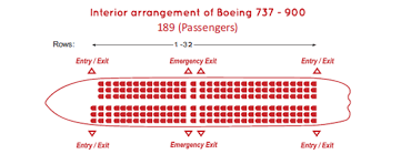 Boeing 737 700 Winglets Seating Chart Fleet Spicejet Airlines