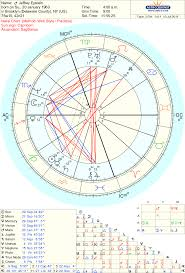 How To Do My Natal Chart Natal Chart Of Jeffrey Epstein My Site