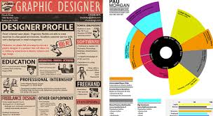 Awesome Graphic Design Resumes Awesome Graphic Design Resumes