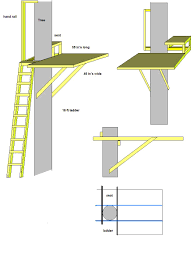 tree stand free simple woodworking plans at Free Wood Diagrams