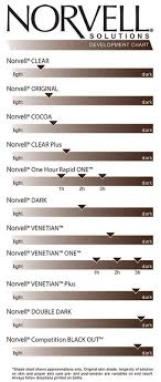 Fake Tan Colour Chart Norvell Spray Tan Guide Call 423 390 8118 To Book Your