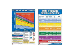 2 Pack Productive Fitness Heart Rate And Perceived Exertion Chart Posters