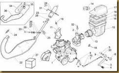 yamaha rxz engine diagram yamaha image wiring diagram useful motorcycle manual share ia 125 engine 122 service manual on yamaha rxz engine diagram