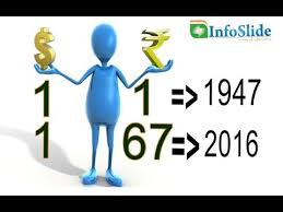 Dollar Against Rupee 1947 To 2016 Youtube