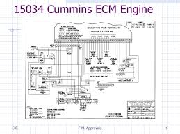 fire pump engines overview 15030 caterpillar external diagram 6