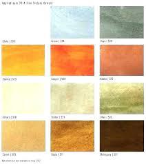 Quikrete Concrete Stain Colors Chart Quikrete Concrete Color Spiceberry Co