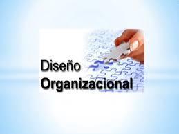 Resultado de imagen para imagenes sobre diseño organizacional