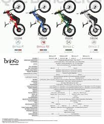 bultaco brinco parts ibikes ro bultaco metralla wiring diagram bultaco brinco parts
