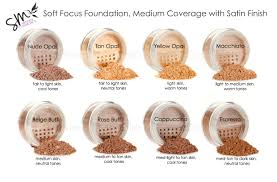 Foundation Color Charts | Southern Magnolia Mineral Cosmetics