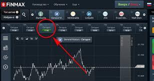 Как получить инвестиции на бинарных опционах