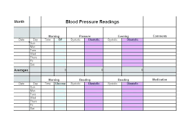 Blood Pressure And Pulse Chart Template Excel Blood Pressure Chart Sample And Heart Rate Pulse