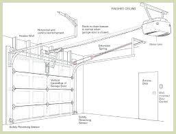cost to install a garage door garage door opener installation cost garage door opener install cost