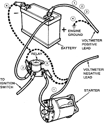 Fancy how to test ground wire in car mold wiring schematics and