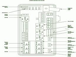 fuse box in 2013 dodge challenger dodge how to wiring diagrams 2008 dodge avenger owners manual at 2013 Dodge Avenger Fuse Box