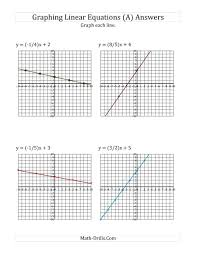 linear equations worksheets with answers math the graph a linear equation in slope intercept form a math worksheet page linear equations worksheet answers