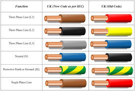 Electrical Wire Color Code Chart Pdf Colour Coding For Electrical Wiring Nz Electrical Wire Color