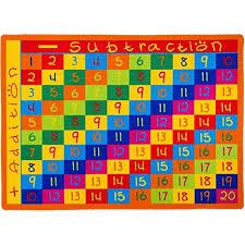 to posting kids baby room daycare classroom playroom area rug math numbers chart educational fun non slip gel back bright colorful vibrant