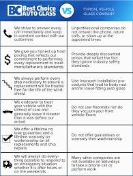 comparison chart2