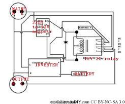 automatic inverter and mains supply changeover circuit circuits diy have a look on the image below to get an overview of the working process of this setup automatic inverter and mains supply changeover