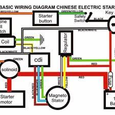 chinese 110 atv wiring diagram atv automotive wiring diagrams roketa 250cc atv wiring diagram at Roketa 110cc Atv Wiring Diagram